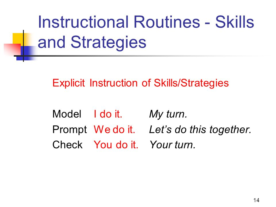 14 Instructional Routines - Skills and Strategies Explicit Instruction of Skills/Strategies Model I do it.My turn.