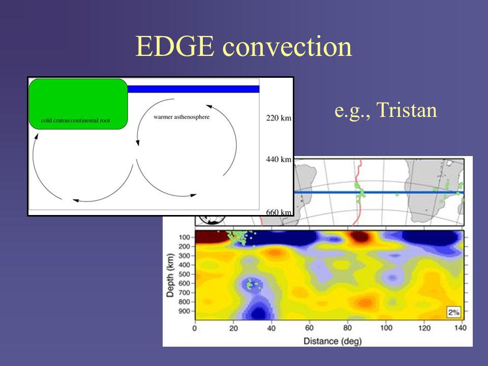 EDGE convection e.g., Tristan