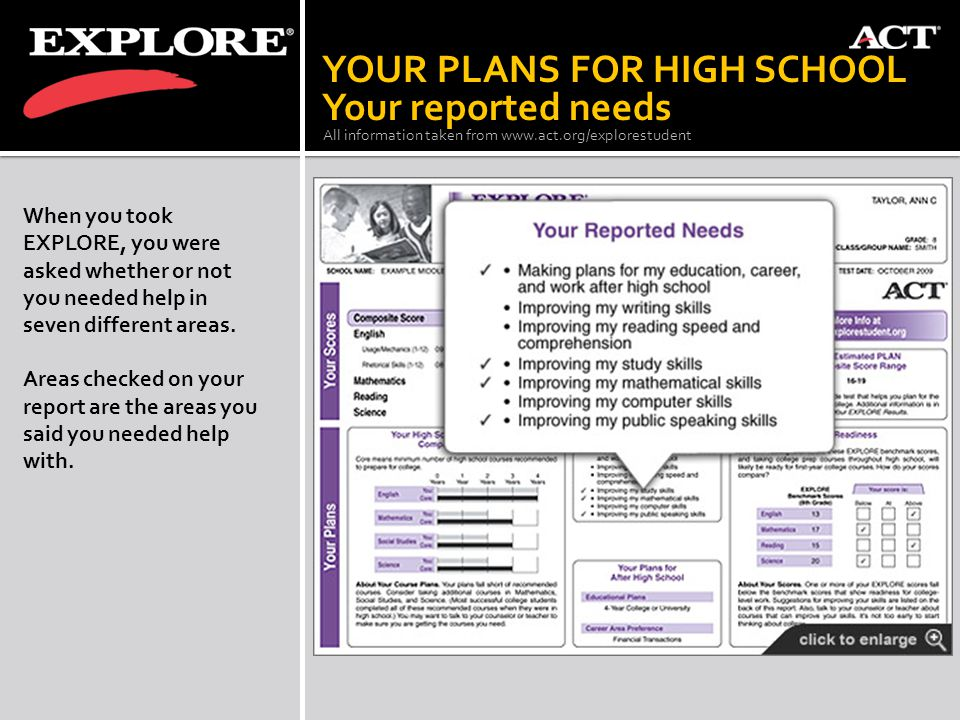 When you took EXPLORE, you were asked whether or not you needed help in seven different areas. Areas checked on your report are the areas you said you