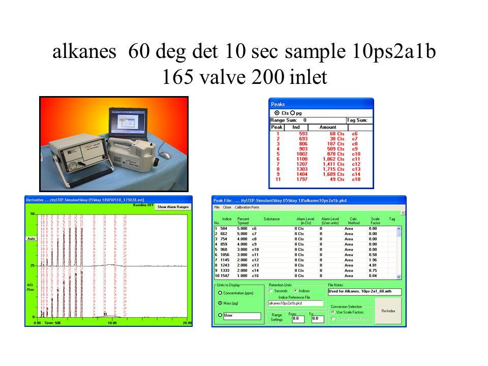 alkanes 60 deg det 10 sec sample 10ps2a1b 165 valve 200 inlet