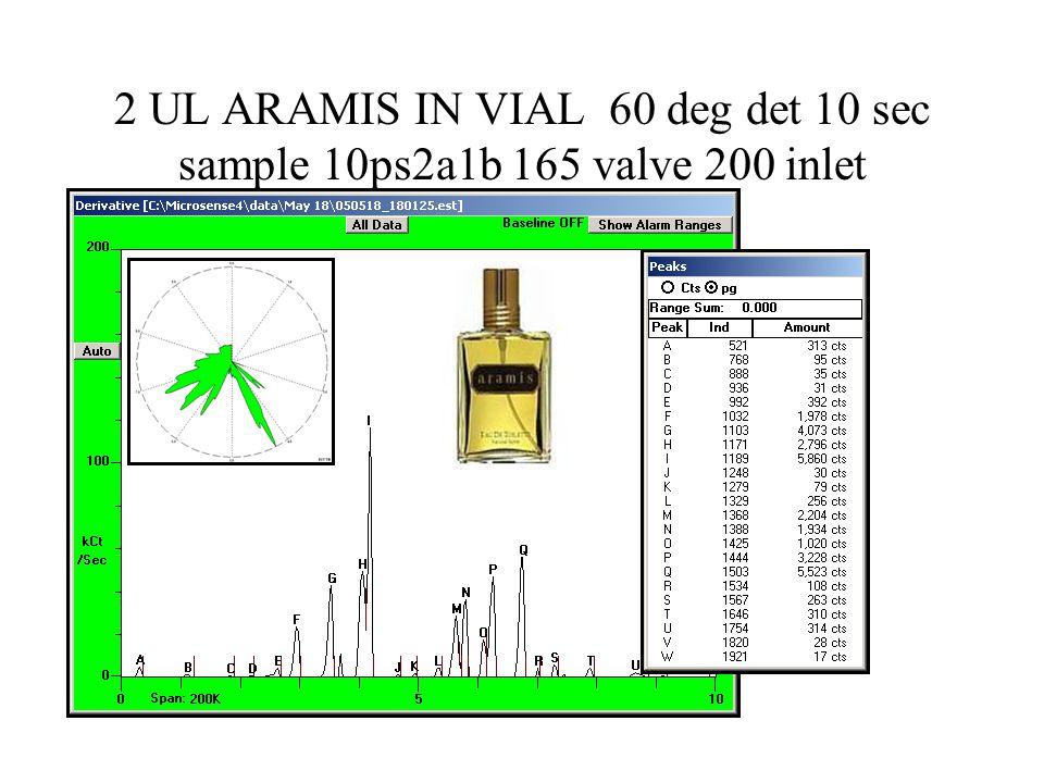 ps 60 deg det 2 sec sample 10ps2a1b 165 valve 200 inlet