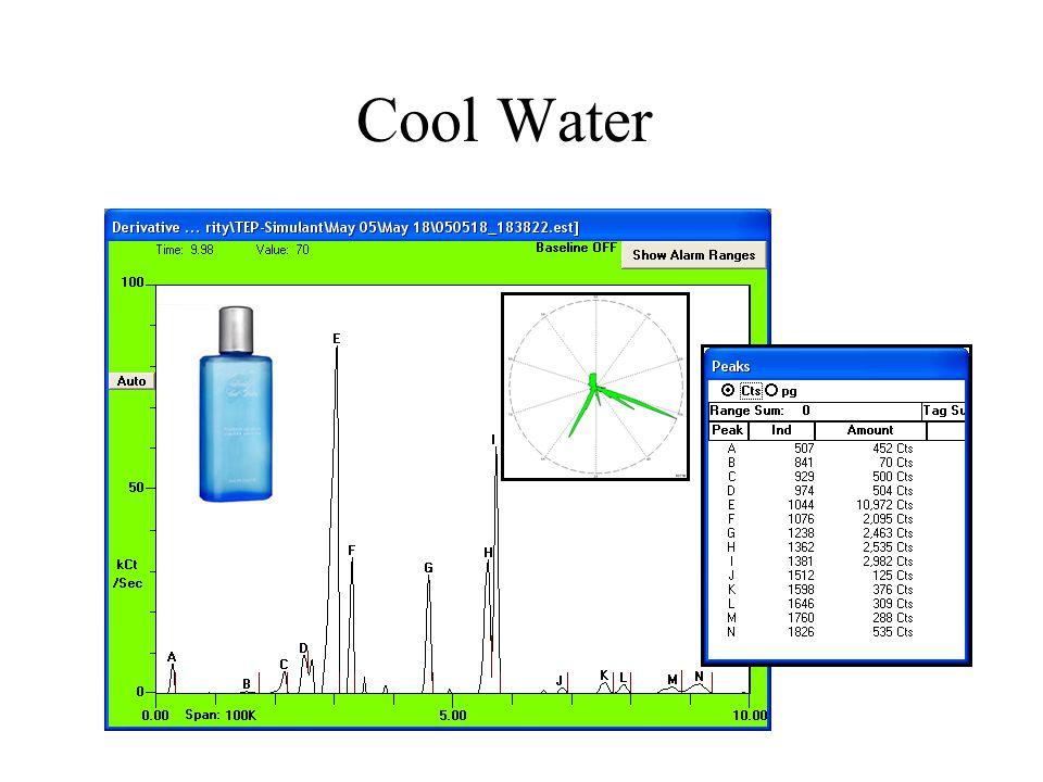 VaporPrint ® Comparisons Aramis Cool water lauder PS polo