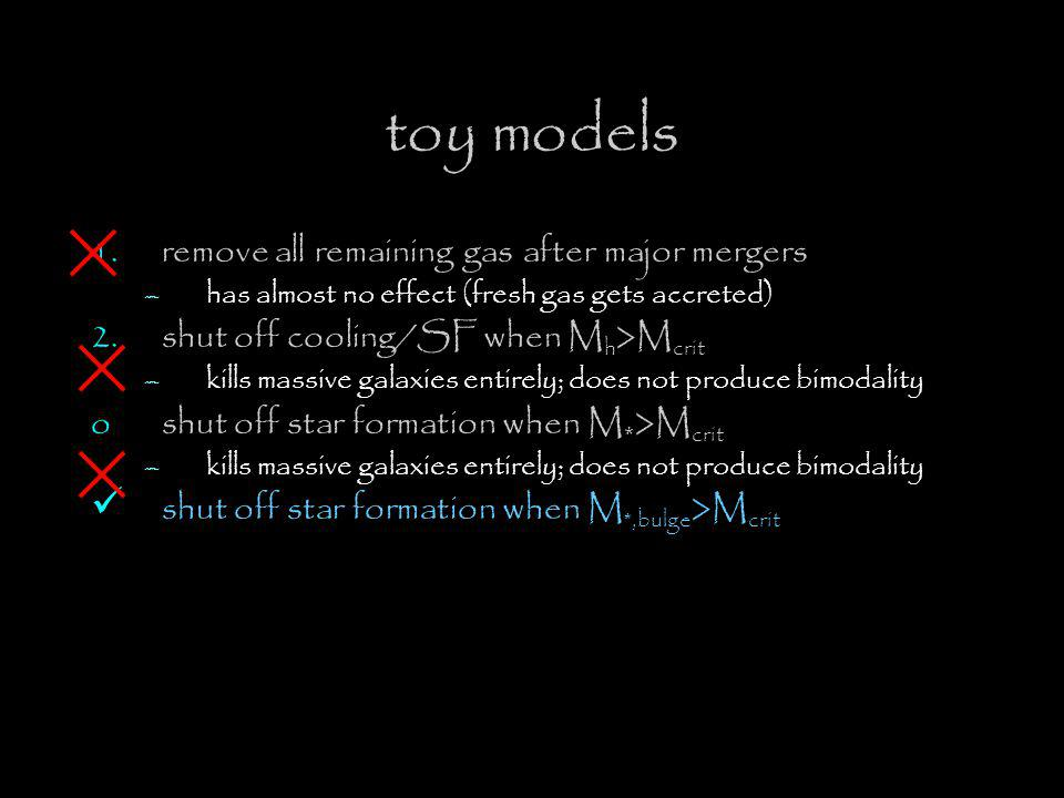 toy models 1.remove all remaining gas after major mergers –has almost no effect (fresh gas gets accreted) 2.shut off cooling/SF when M h >M crit –kills massive galaxies entirely; does not produce bimodality oshut off star formation when M * >M crit –kills massive galaxies entirely; does not produce bimodality shut off star formation when M *,bulge >M crit