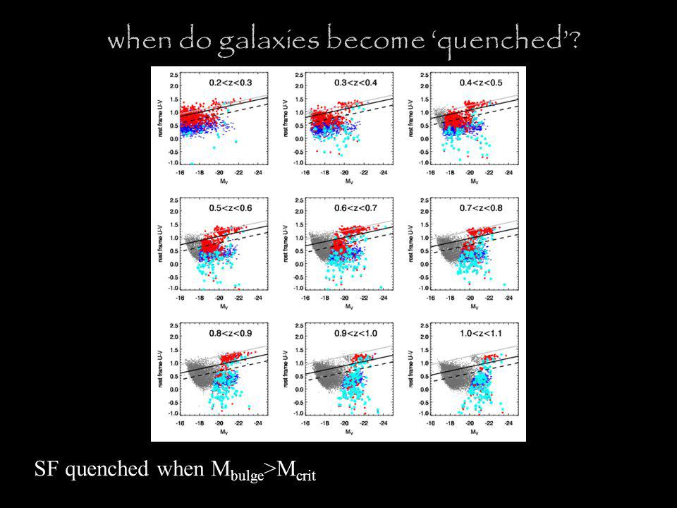 when do galaxies become 'quenched' SF quenched when M bulge >M crit