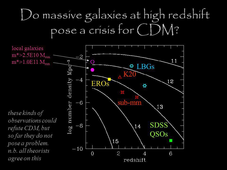 local galaxies m*>2.5E10 M sun m*>1.0E11 M sun EROs sub-mm K20 SDSS QSOs LBGs Do massive galaxies at high redshift pose a crisis for CDM.