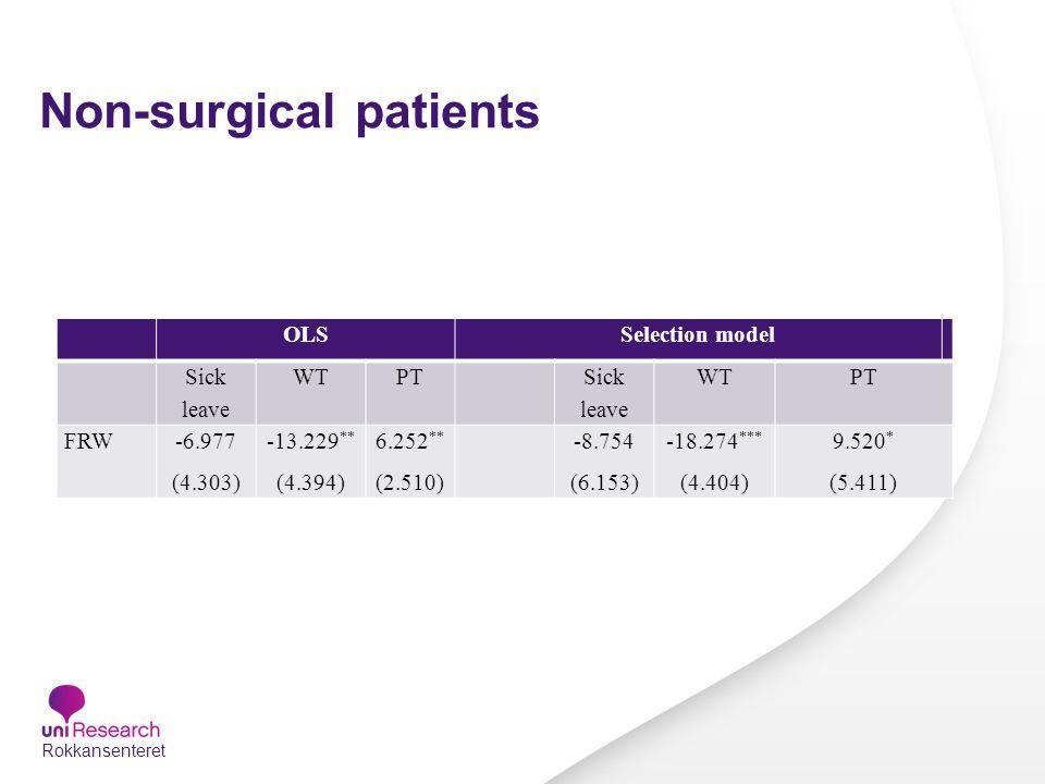 Non-surgical patients OLSSelection model Sick leave WTPT Sick leave WTPT FRW-6.977 (4.303) -13.229 ** (4.394) 6.252 ** (2.510) -8.754 (6.153) -18.274