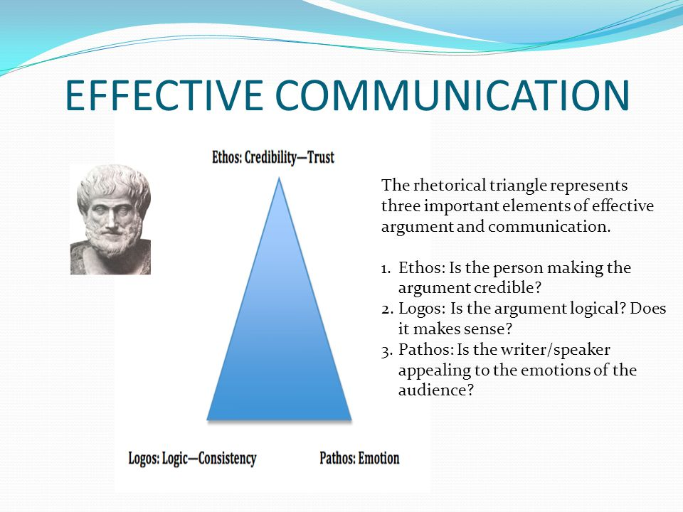 EFFECTIVE COMMUNICATION The rhetorical triangle represents three important elements of effective argument and communication. 1.Ethos: Is the person ma
