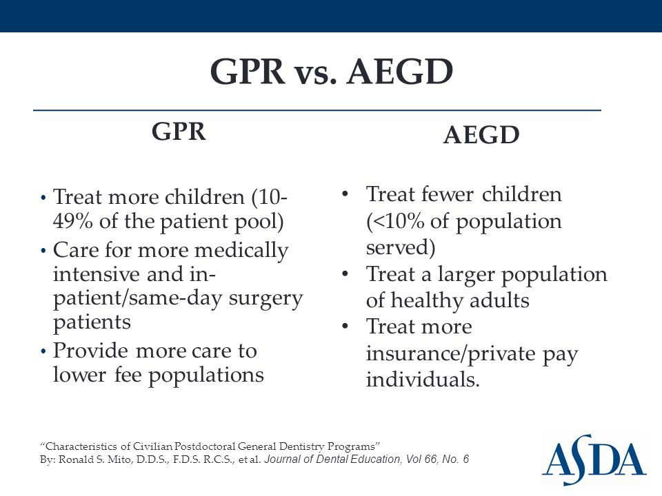 GPR vs. AEGD GPR Treat more children (10- 49% of the patient pool) Care for more medically intensive and in- patient/same-day surgery patients Provide
