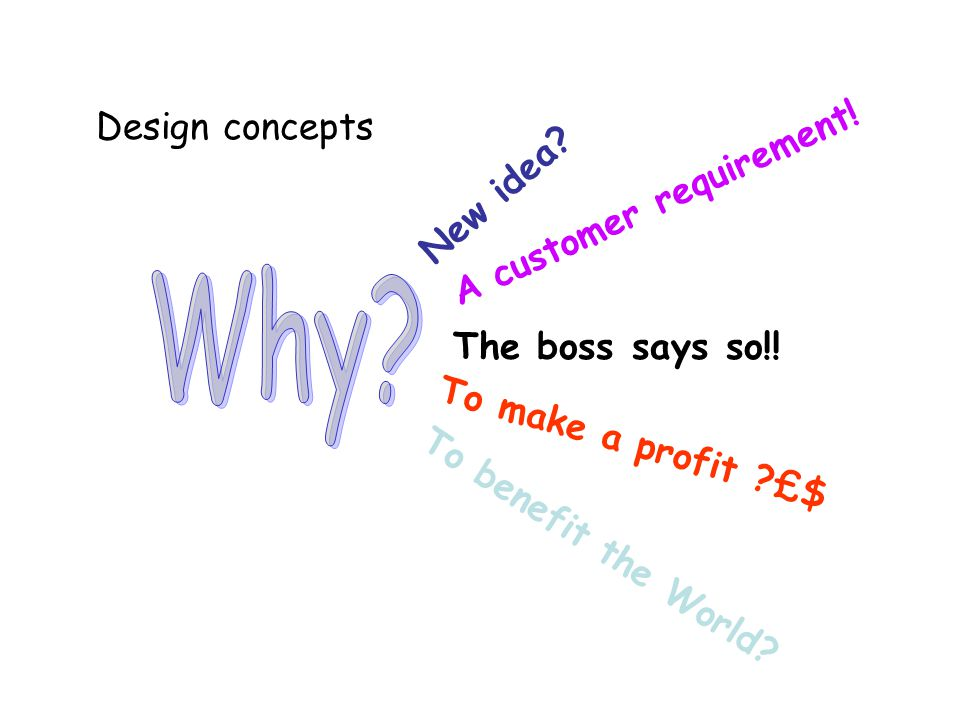 Design concepts New idea? A customer requirement! The boss says so!! To make a profit ?£$ To benefit the World?