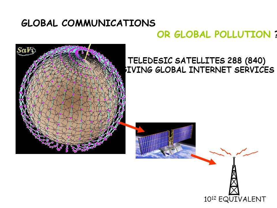 TELEDESIC SATELLITES 288 (840) GIVING GLOBAL INTERNET SERVICES 10 12 EQUIVALENT GLOBAL COMMUNICATIONS OR GLOBAL POLLUTION ?