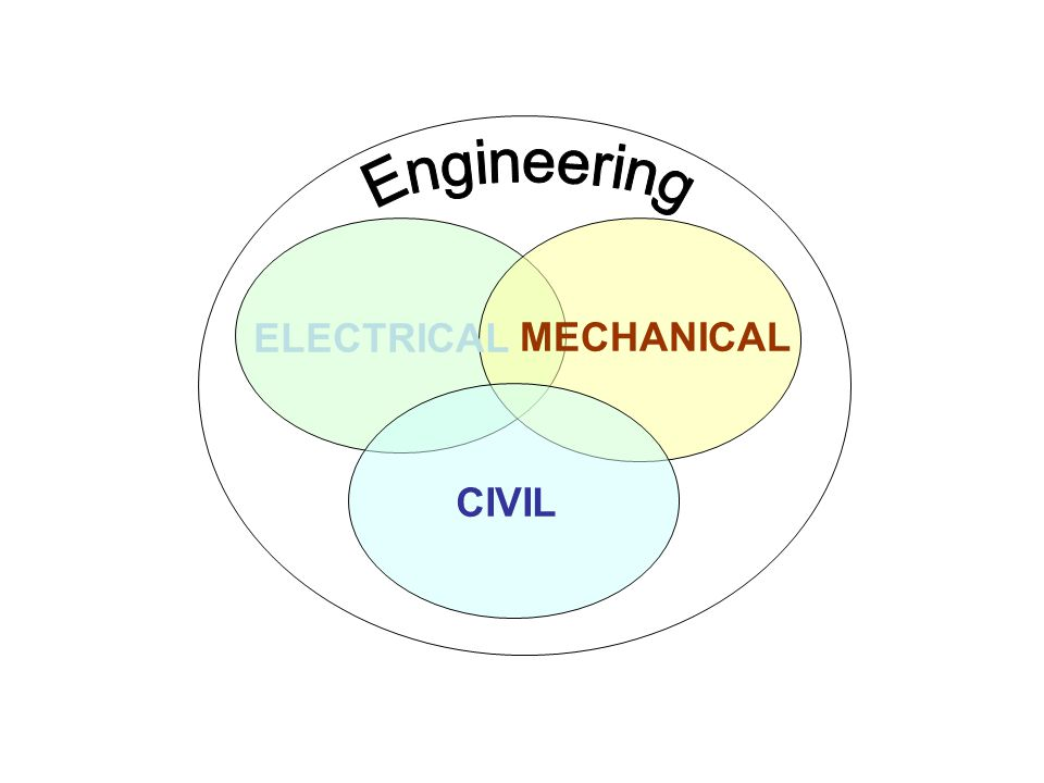 ELECTRICAL MECHANICAL CIVIL