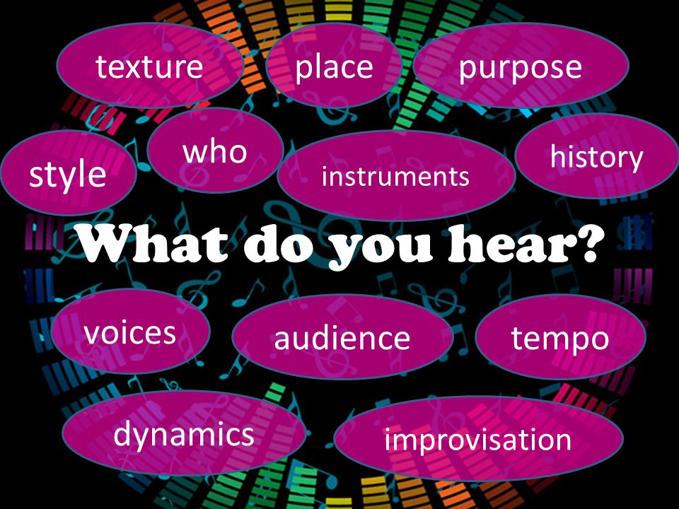 What do you hear? style place instruments purpose voices audiencetempo dynamics texture improvisation history who