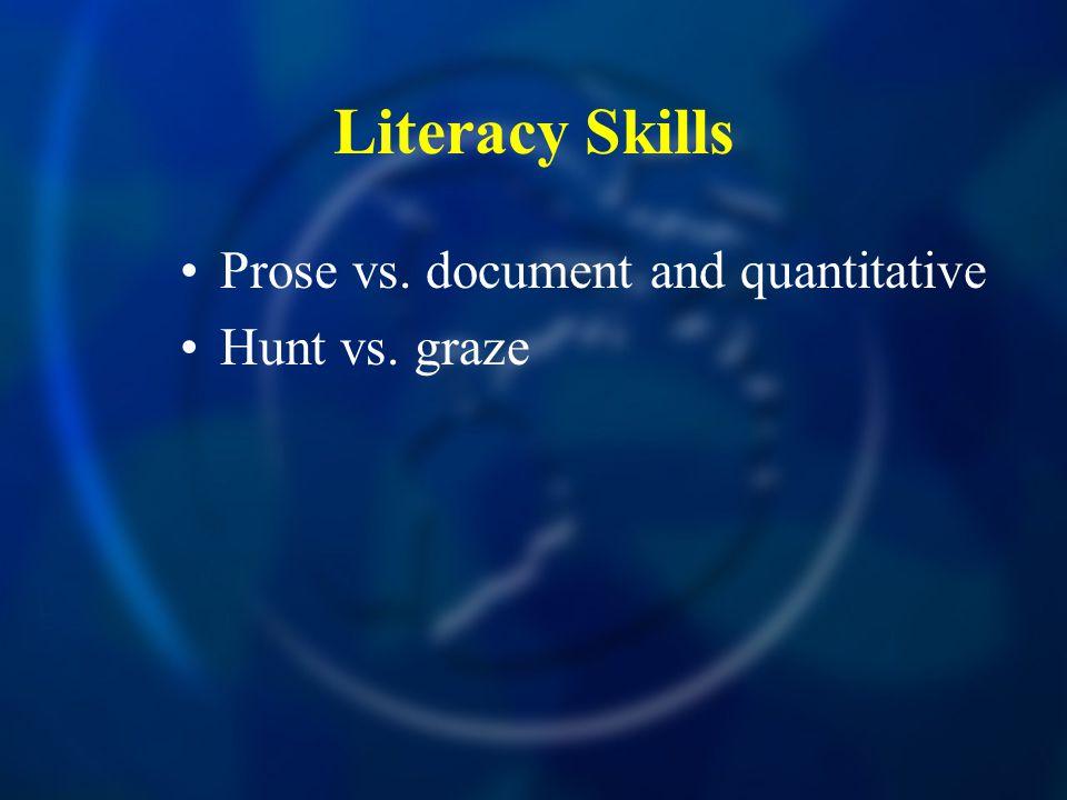 Literacy Skills Prose vs. document and quantitative Hunt vs. graze