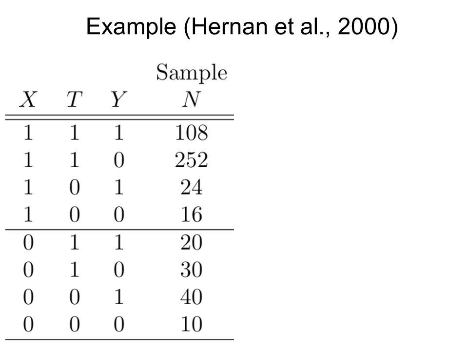 Example (Hernan et al., 2000)