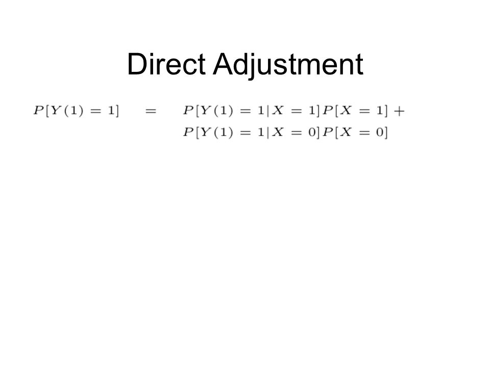 Direct Adjustment