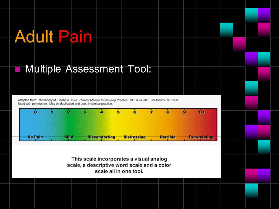 Adult Pain n Multiple Assessment Tool: