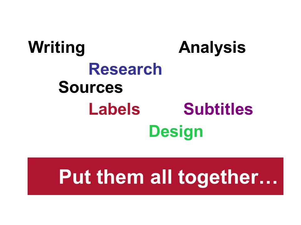 WritingAnalysis Research Sources Labels Subtitles Design Put them all together…