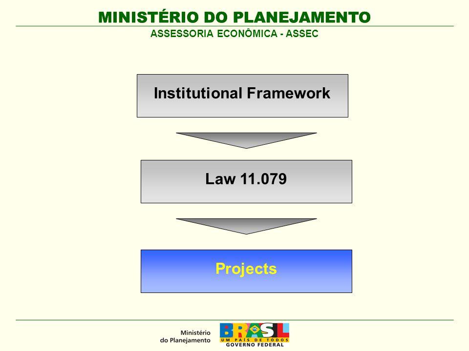 MINISTÉRIO DO PLANEJAMENTO ASSESSORIA ECONÔMICA - ASSEC Projects Institutional Framework Law 11.079