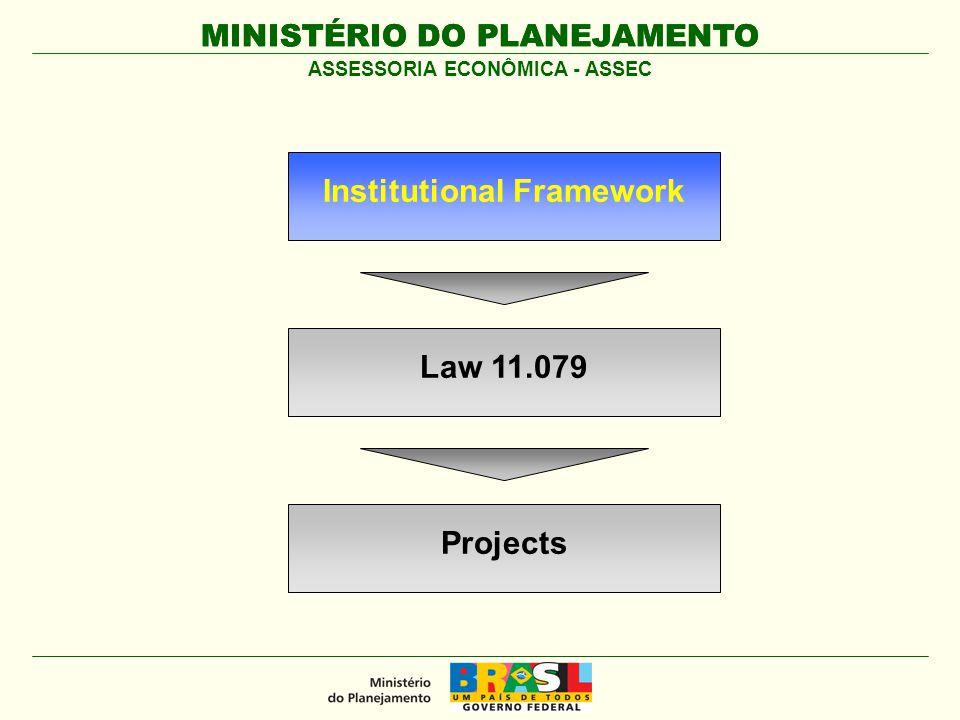 MINISTÉRIO DO PLANEJAMENTO ASSESSORIA ECONÔMICA - ASSEC Institutional Framework Law 11.079 Projects