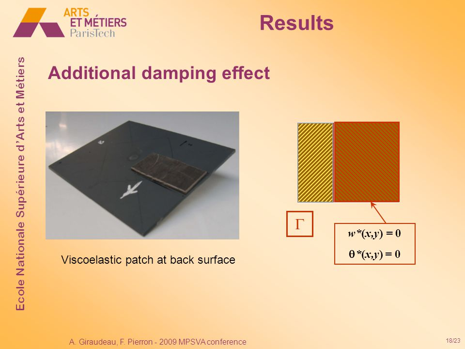 18/23 A. Giraudeau, F. Pierron - 2009 MPSVA conference Additional damping effect Viscoelastic patch at back surface  w*(x,y) = 0  *(x,y) = 0 Results