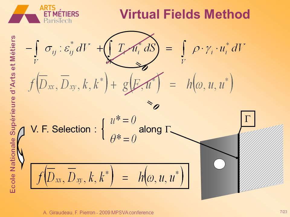 7/23 A. Giraudeau, F. Pierron - 2009 MPSVA conference along  V. F. Selection : = 0  Virtual Fields Method