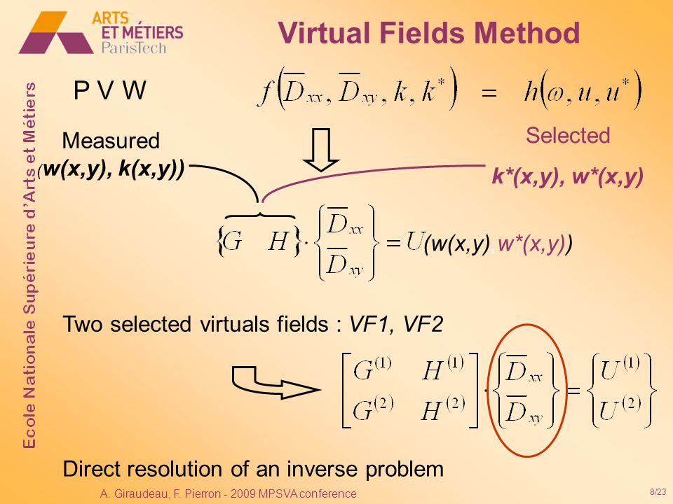 8/23 A. Giraudeau, F. Pierron - 2009 MPSVA conference P V W Measured ( w(x,y), k(x,y)) Selected k*(x,y), w*(x,y) (w(x,y),w*(x,y)) Two selected virtual