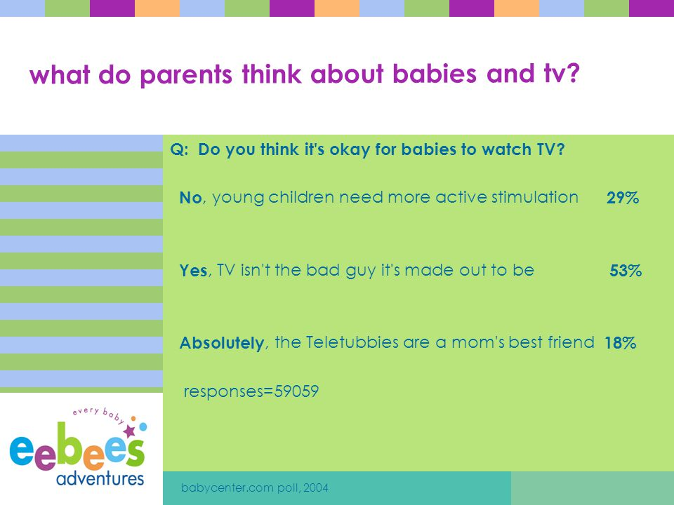 what do parents think about toddlers and tv.Q: Do you think it s okay for toddlers to watch TV.