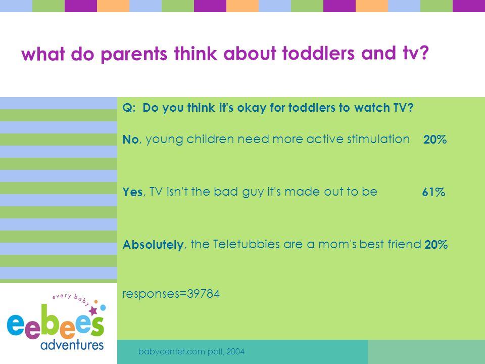 what else do parents report.