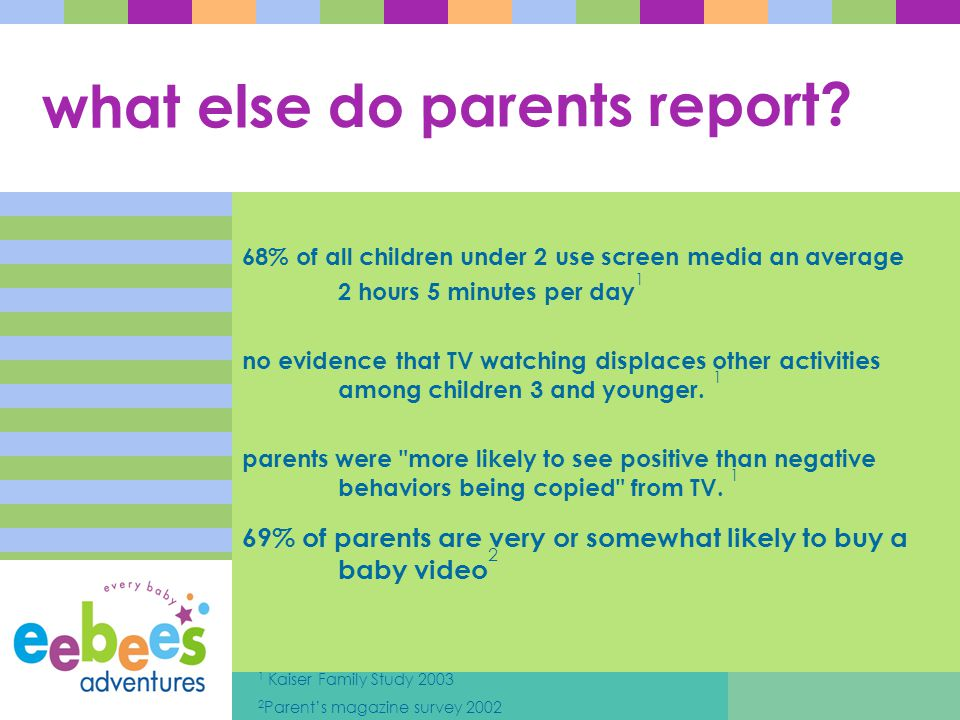 what else do parents report? 68% of all children under 2 use screen media an average 2 hours 5 minutes per day 1 no evidence that TV watching displace