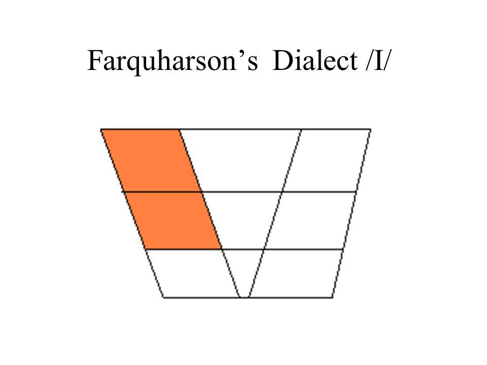 Farquharson's Dialect /I/