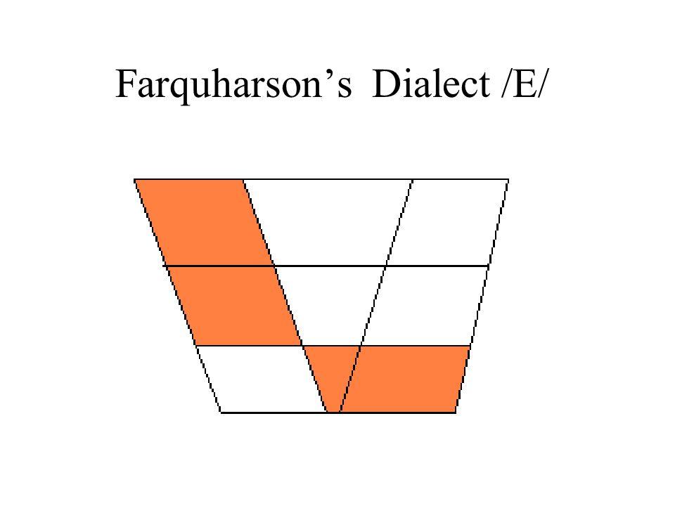 Farquharson's Dialect /E/