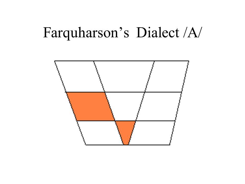Farquharson's Dialect /A/
