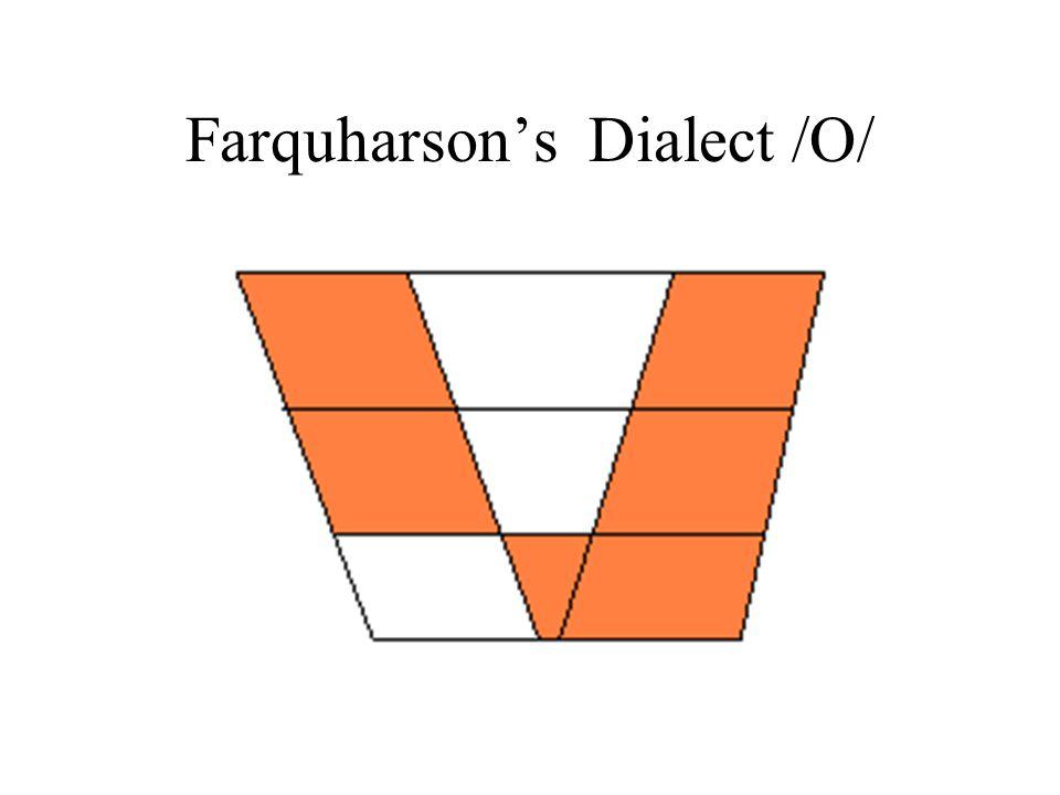 Farquharson's Dialect /O/