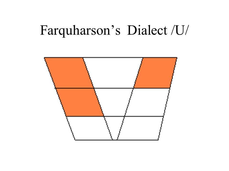 Farquharson's Dialect /U/