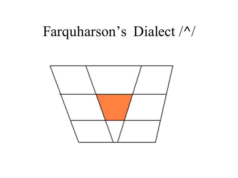 Farquharson's Dialect /^/