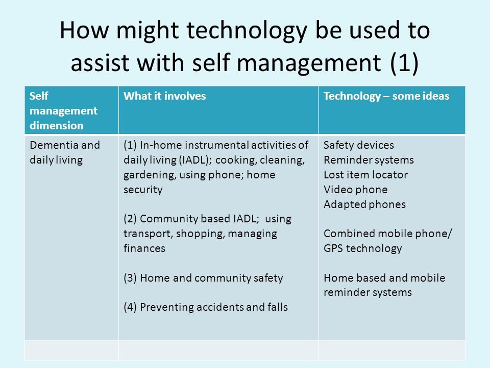 How might technology be used to assist with self management (1) Self management dimension What it involvesTechnology – some ideas Dementia and daily living (1) In-home instrumental activities of daily living (IADL); cooking, cleaning, gardening, using phone; home security (2) Community based IADL; using transport, shopping, managing finances (3) Home and community safety (4) Preventing accidents and falls Safety devices Reminder systems Lost item locator Video phone Adapted phones Combined mobile phone/ GPS technology Home based and mobile reminder systems