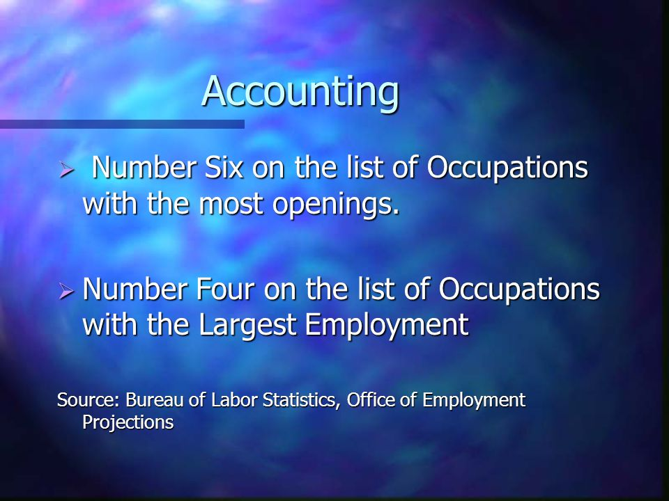 Accounting  Number Six on the list of Occupations with the most openings.  Number Four on the list of Occupations with the Largest Employment Source