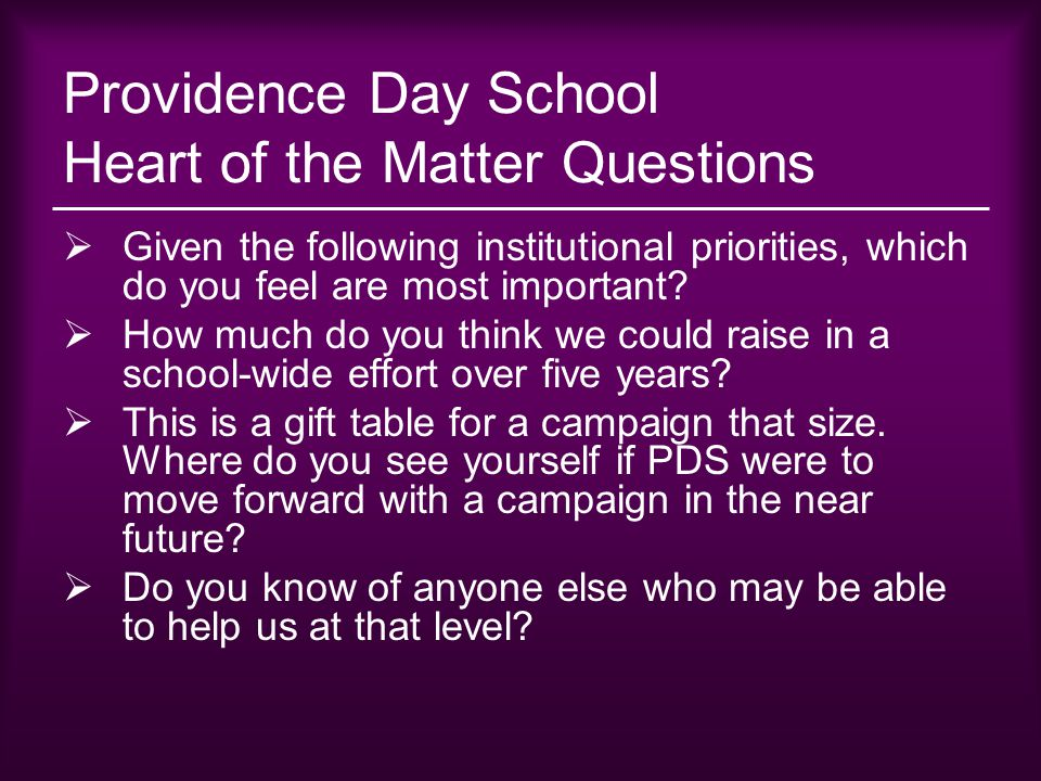 Providence Day School Heart of the Matter Questions  Given the following institutional priorities, which do you feel are most important?  How much d