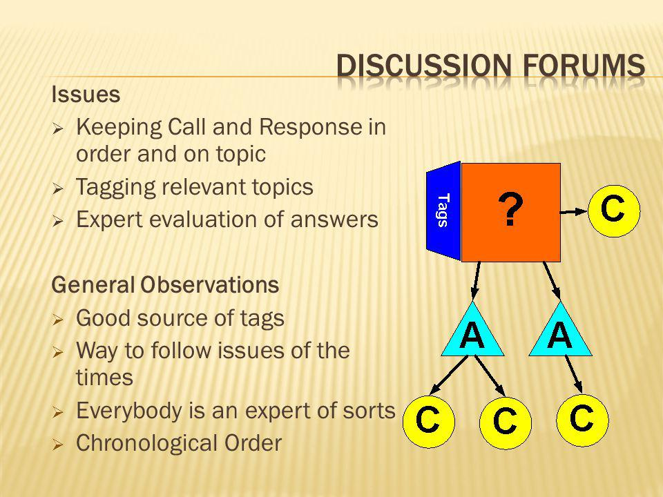 Issues  Keeping Call and Response in order and on topic  Tagging relevant topics  Expert evaluation of answers General Observations  Good source o