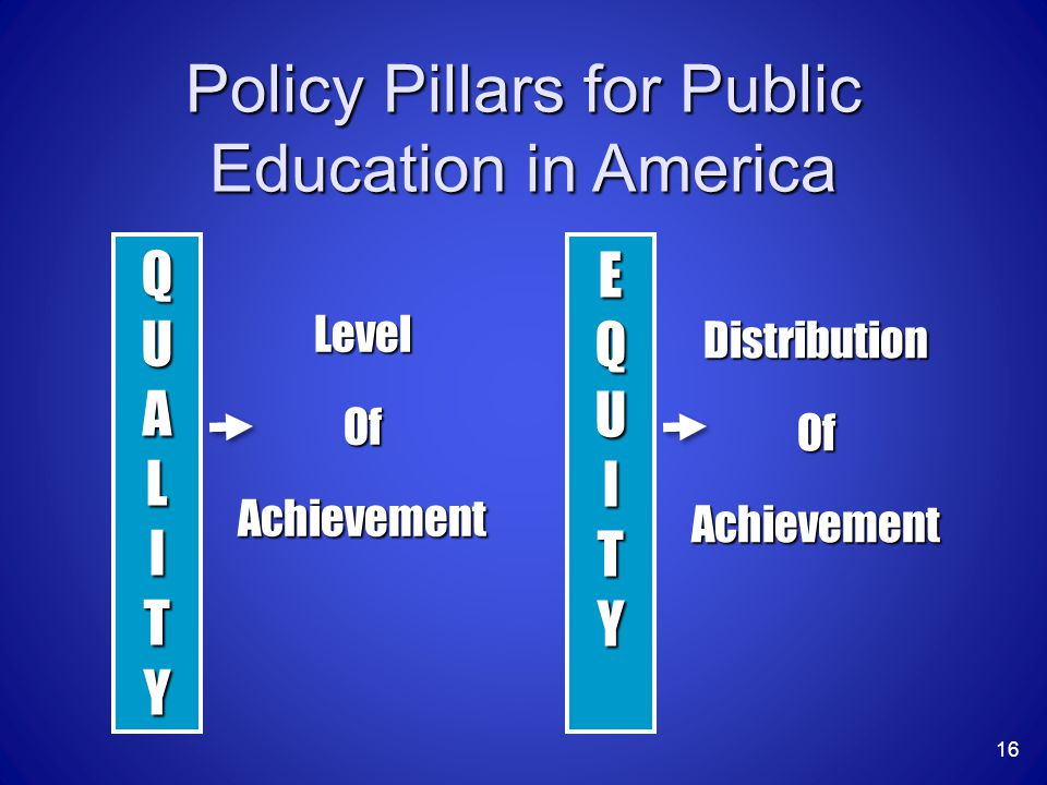 Policy Pillars for Public Education in America QUALITY EQUITYLevelOfAchievement DistributionOfAchievement 16