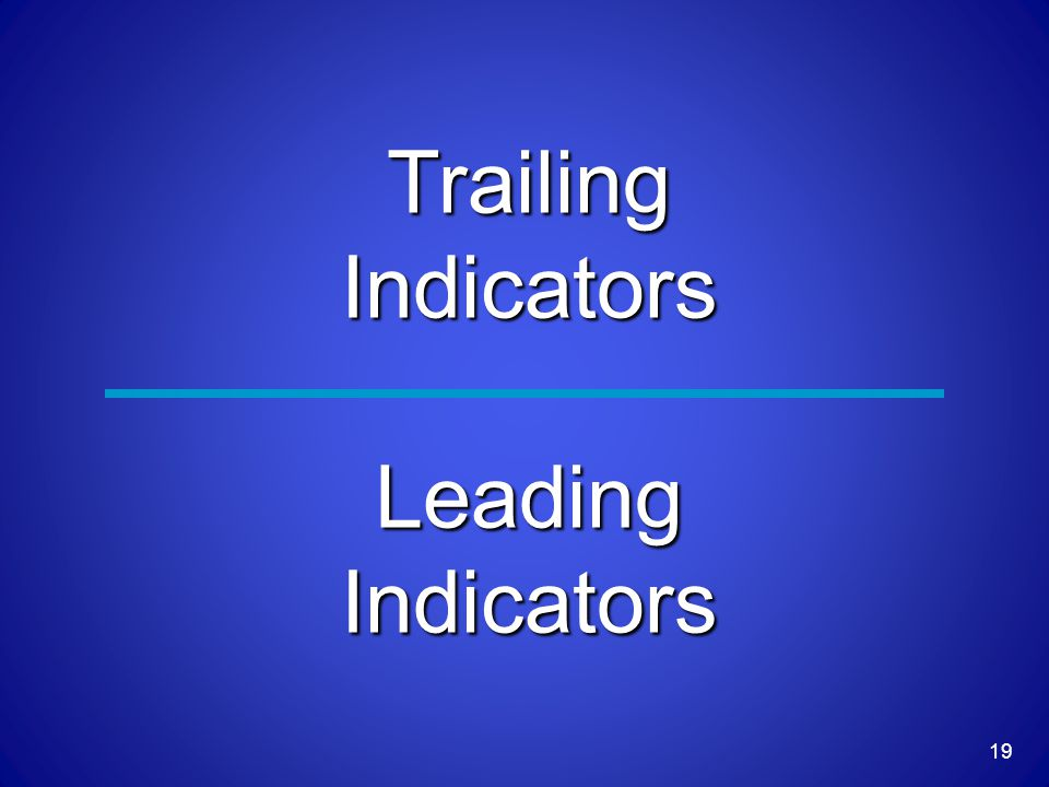 19 Trailing Indicators Leading Indicators