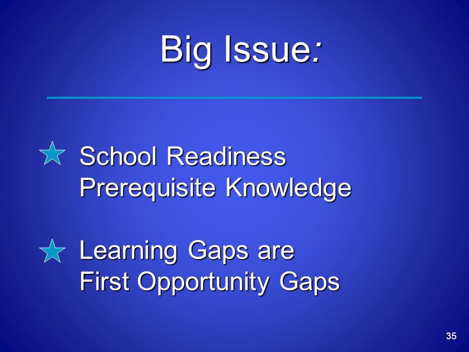 35 Big Issue: School Readiness Prerequisite Knowledge Learning Gaps are First Opportunity Gaps