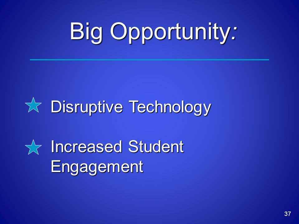 37 Big Opportunity: Disruptive Technology Increased Student Engagement