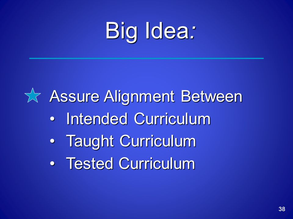 38 Big Idea: Assure Alignment Between Intended CurriculumIntended Curriculum Taught CurriculumTaught Curriculum Tested CurriculumTested Curriculum