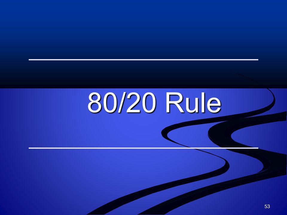 53 80/20 Rule