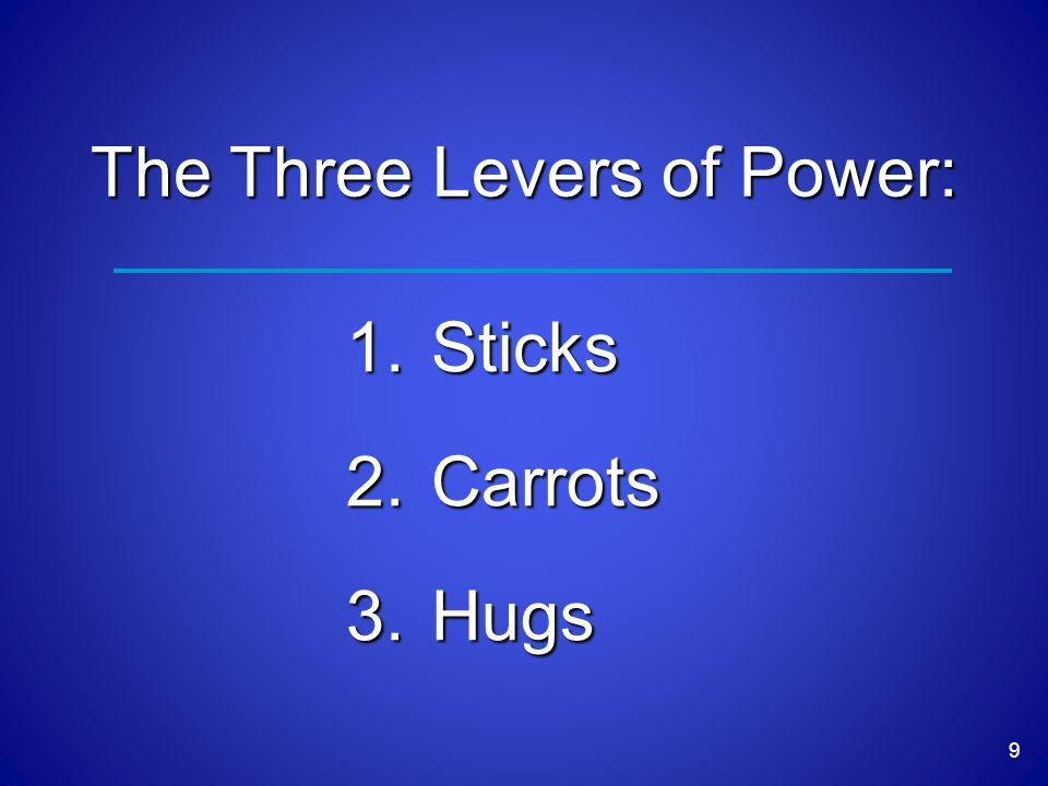 9 The Three Levers of Power: 1. Sticks 2. Carrots 3. Hugs