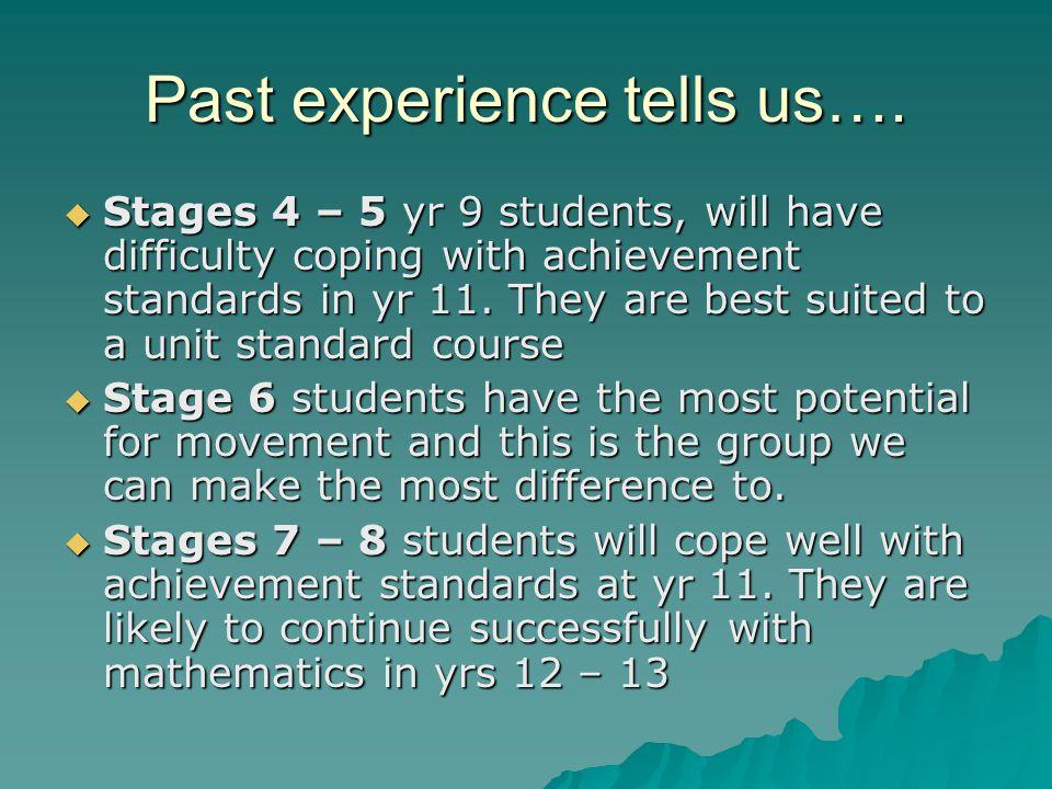 Past experience tells us….