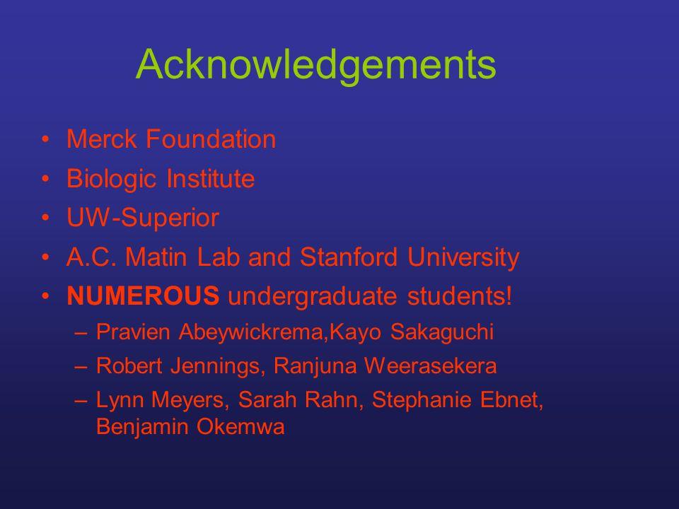 Acknowledgements Merck Foundation Biologic Institute UW-Superior A.C.