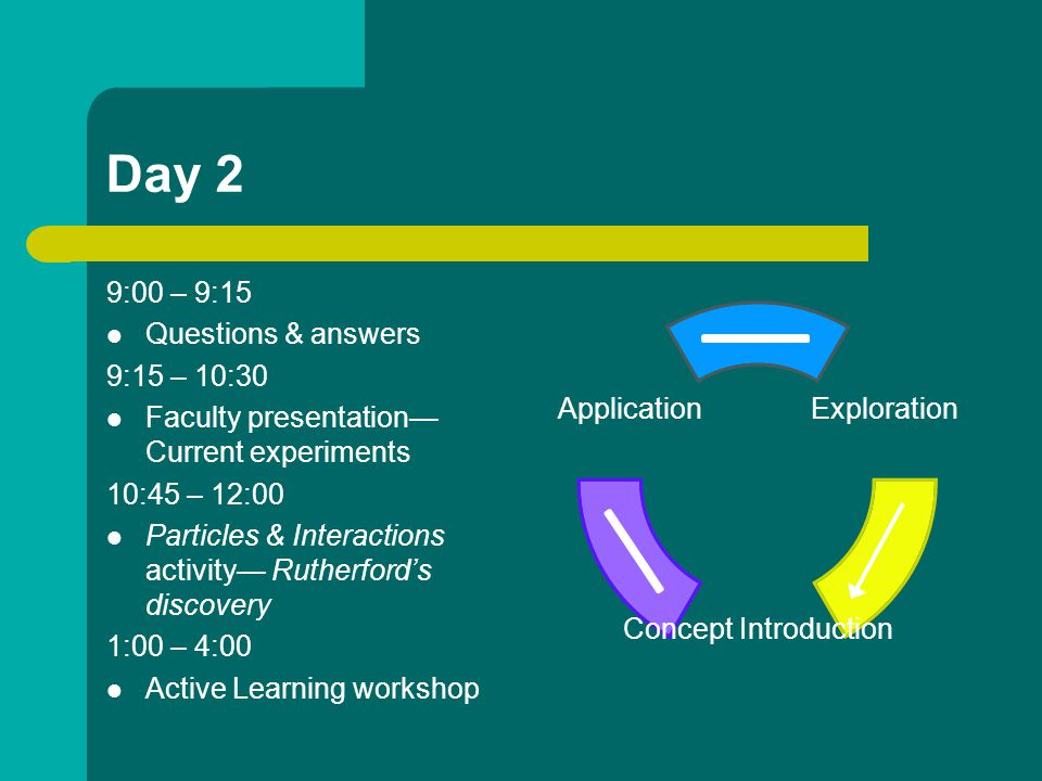 Day 2 9:00 – 9:15 Questions & answers 9:15 – 10:30 Faculty presentation— Current experiments 10:45 – 12:00 Particles & Interactions activity— Rutherford's discovery 1:00 – 4:00 Active Learning workshop