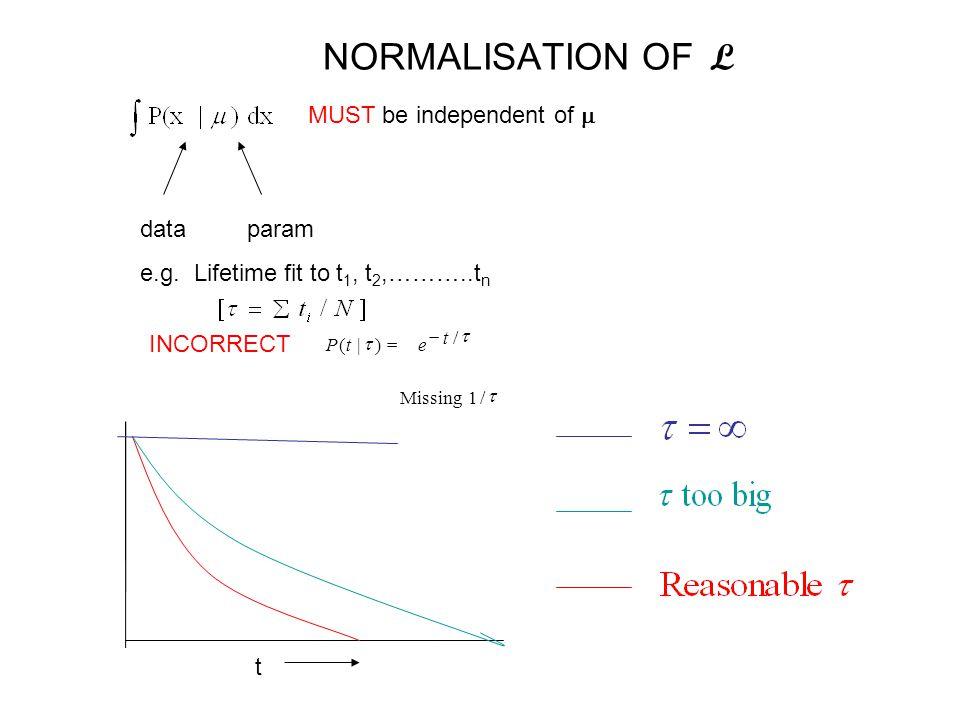 Giovanni's Monte Carlo for A : G(x,0,   ) B : G(x,1   ) f A = 1/3 L wrong L right       f A  f  f A  f 1.